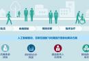 飞利浦携多款医疗信息化解决方案亮相2020 CHINC